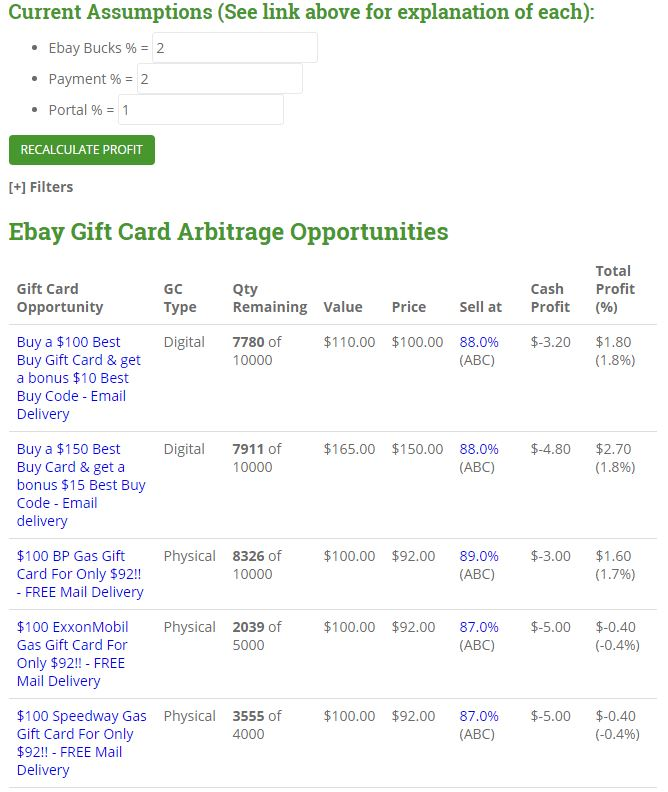 Ebay Gift Card Arbitrage Update It Lives But Keeps Getting Tougher Money Metagame